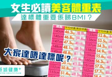 新城健康+ 女性 美容體重表 體重