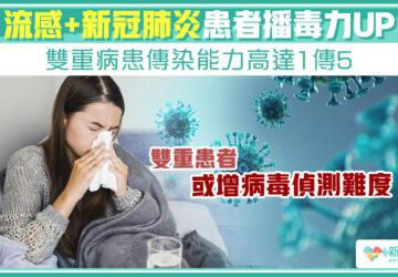 新城健康+ 流感 新冠肺炎