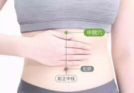 艾灸中脘的神奇功效- 人体穴位图